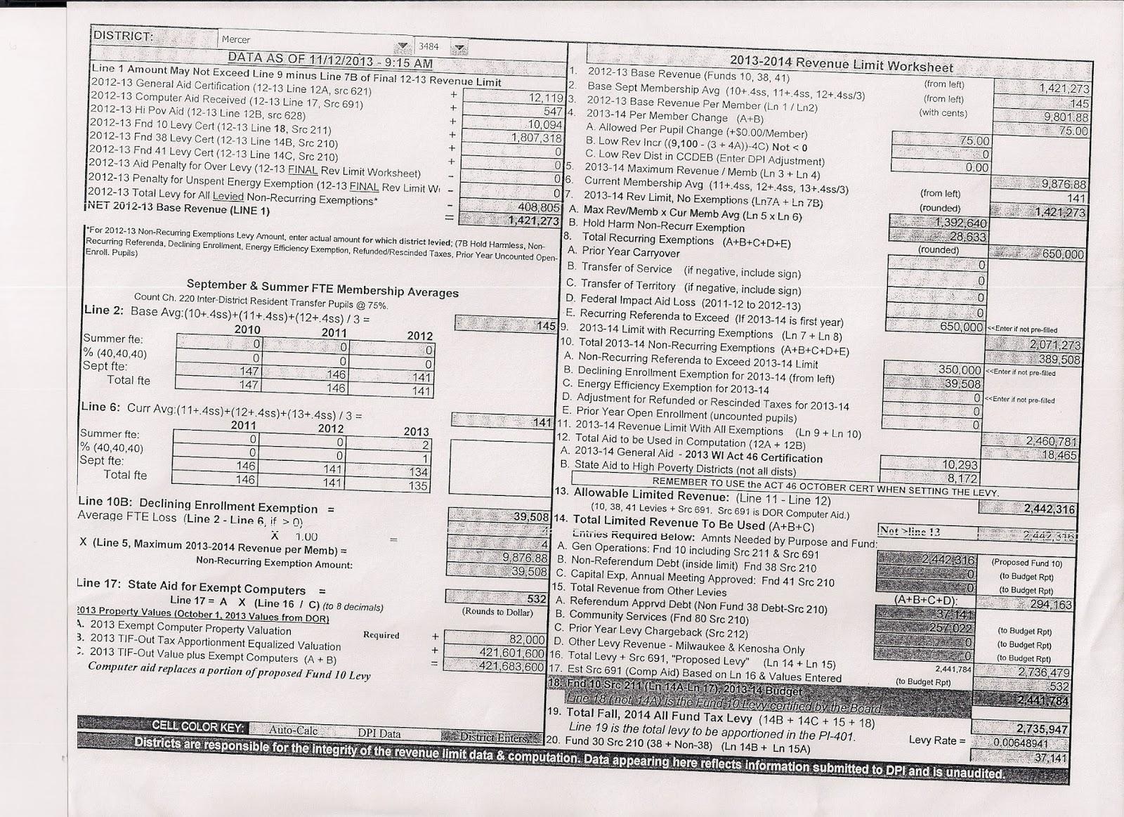 Mercer School Tax Levy Examined