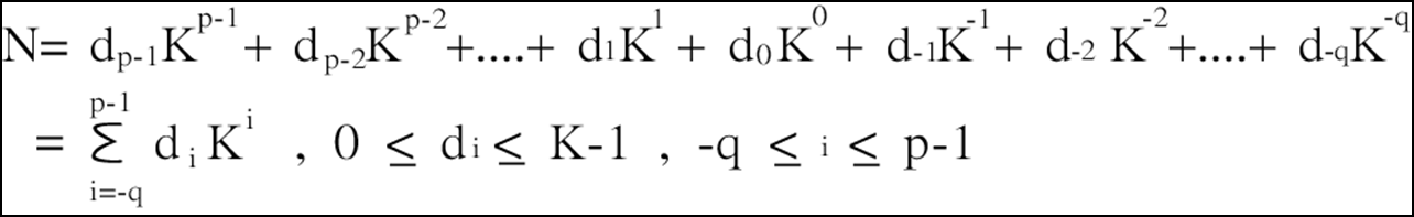 計概學習網誌: 0307進度:二進位 八進位 十六進位 十進位數字表示法