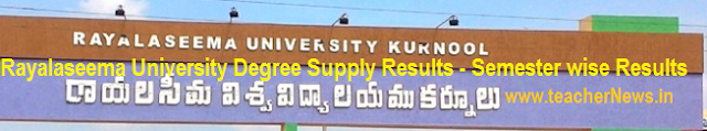 Rayalaseema University Degree Supply Results 2018 RU Semester Results BA/ B.Com/ B.Sc/ BBM Results
