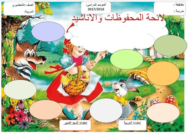 معلقات قسم التحضيري جاهزة لتعديل 2017/2018-word