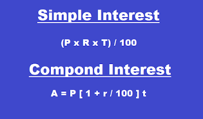 Formulae of Simple and Compound Interest | Compounded quarterly, half yearly , monthly and yearly