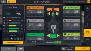 Motorsport Manager Mobile 2 MOD APK