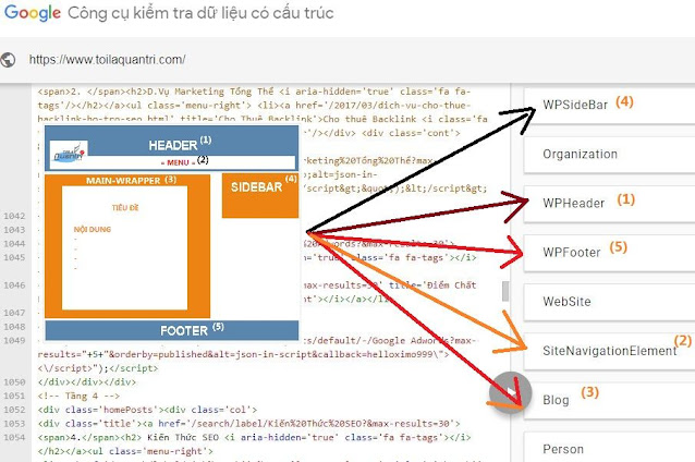 Cấu trúc Website chuẩn Schema