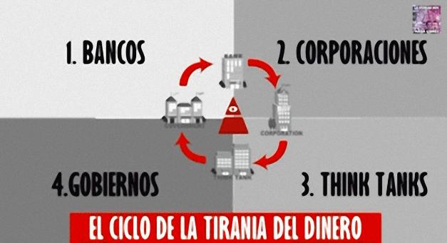 El Ciclo de la tiranía del dinero, el sistema monetario del Nuevo Orden Mundial