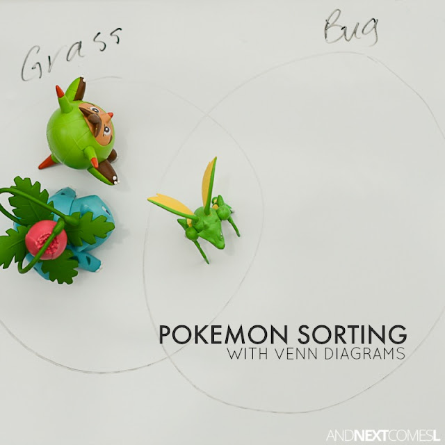 Pokemon activity for kids to sort using Venn diagrams from And Next Comes L