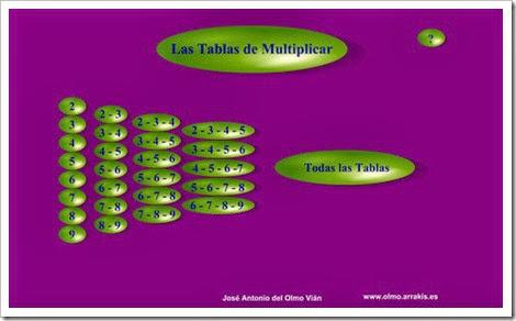 http://www.juntadeandalucia.es/averroes/~23003429/educativa/tablamulti.html