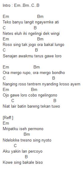Lirik Lagu Trio Elexis : lirik, elexis, Chord, Elexis,