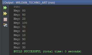 Menampilkan semua Key pada HashMap Menggunakan For-Each