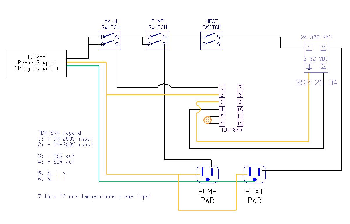 Control Valve Symbol Pid Wiring Harness Wiring Diagram Wiring