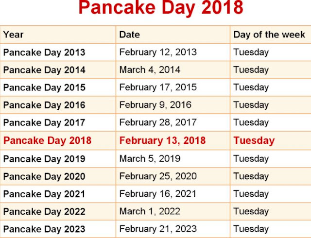 Pancake Day 2018, 2019, 2020, 2021, 2022, 2023 Dates - When is Pancake Day