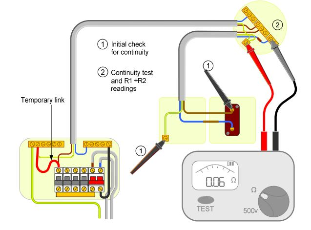 How to conduct polarity testing? - Electrical Axis