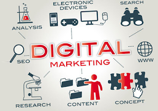 Picture Importance of Building Marketing System In Business