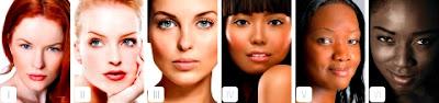 Evitar cáncer de piel cuidados de la piel tipos