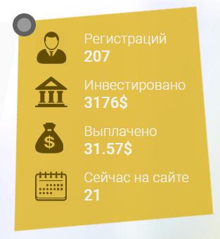 investbs.com отзывы
