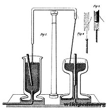 penemu listrik