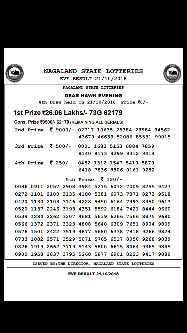 Nagaland State Lottery Result ~ Winning Tricks
