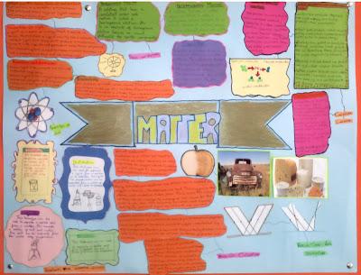 Matter - group A