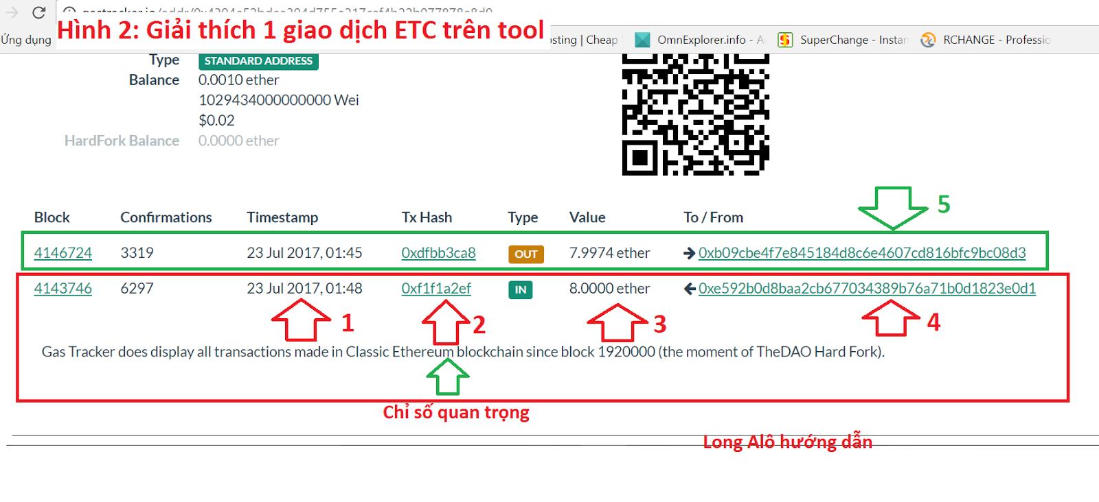 Giải thích các chỉ số: Số 1: Thời gian nhận ví bạn nhận được ETC trên  block. Số 3: số Lượng 8 ETC của tôi đã nhận đây rồi.