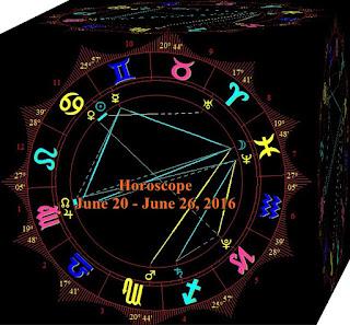Horoscope June 20 - June 26 Libra, Scorpio, Sagittarius, Capricorn, Aquarius, Pisces