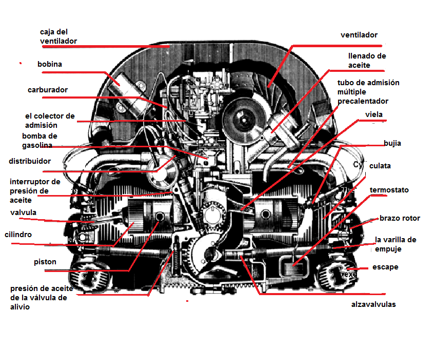 1968 vw beetle engine diagram 1972 vw super beetle wiring