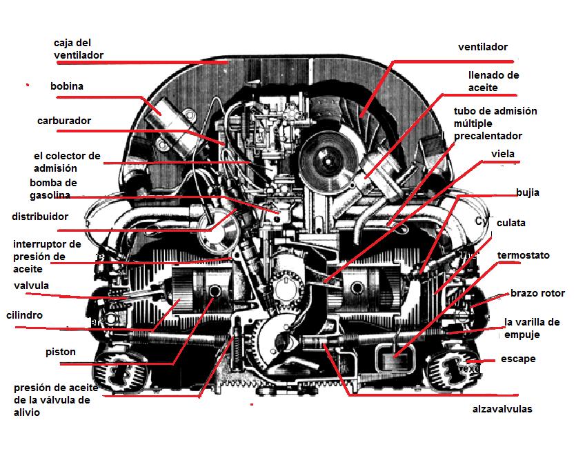 vw beetle wiring diagram of 1972