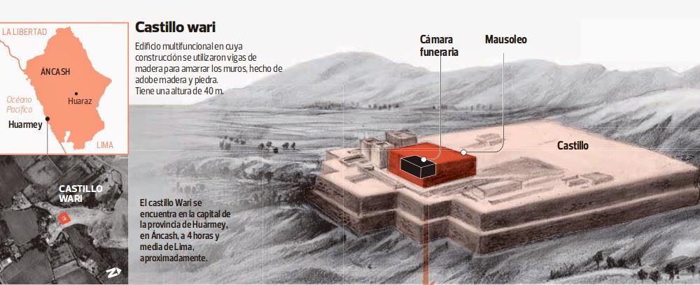 infografia de Victor Sanjinéz Garcia