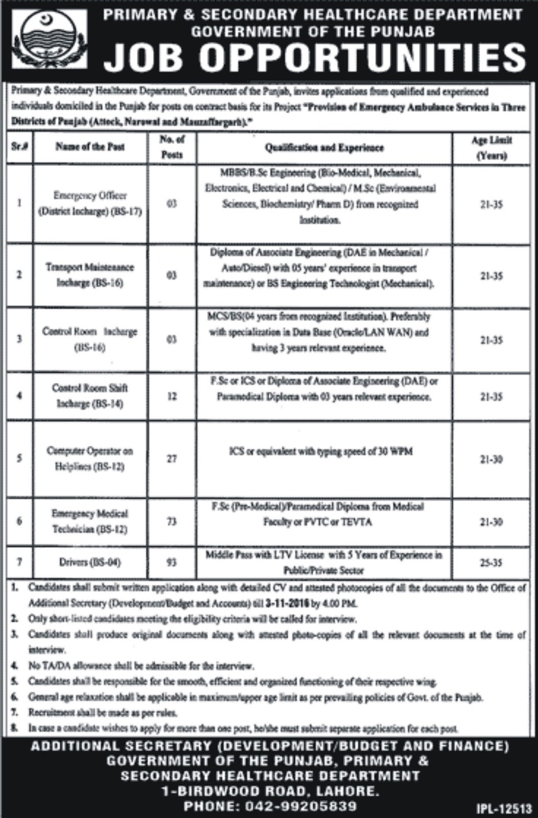 Latest Jobs in Primary & Secondary Healthcare Department Jobs