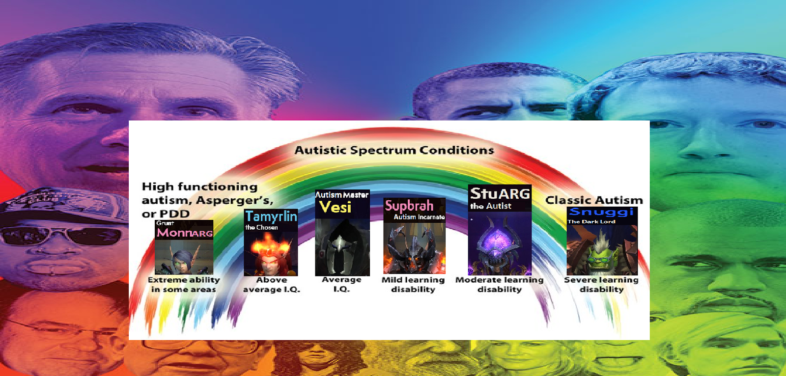 autistic spectrum conditions Autism spectrum conditions are conditions that affect social interaction, communication, interests and behaviour it's estimated that more 1 in every 100 people in the uk has an asc.