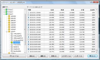 ヒストリカルデータ画面