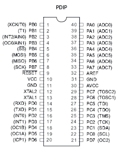 mikrokontroler atmega16 PDIP