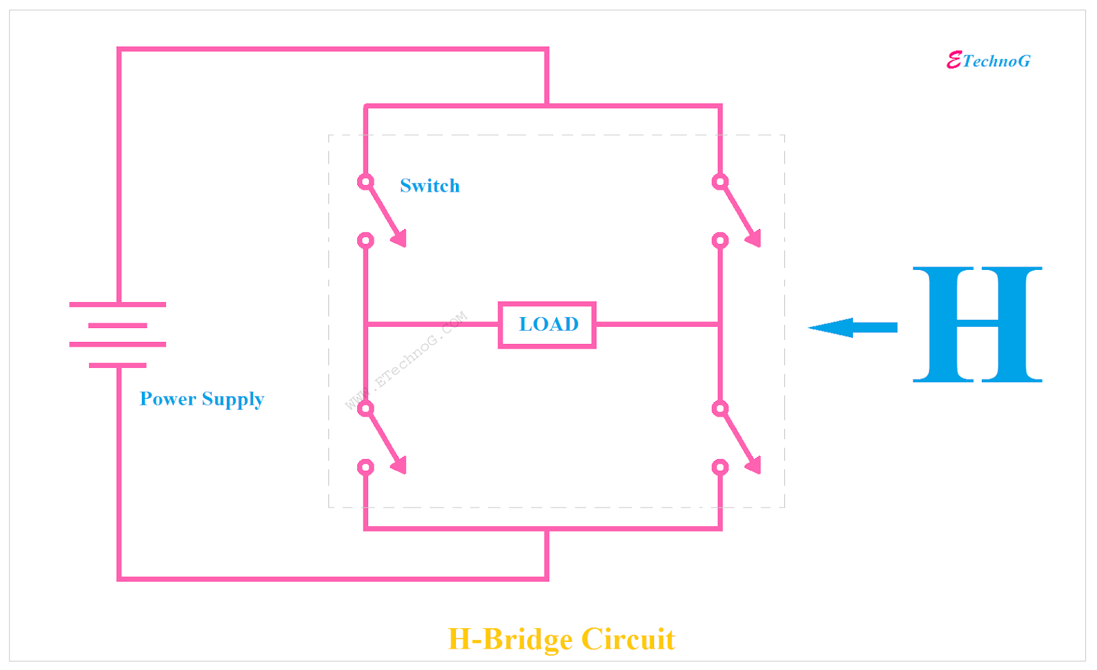 Fabulous Explained H Bridge Circuit Design Applications Advantages Etechnog Wiring 101 Relewellnesstrialsorg
