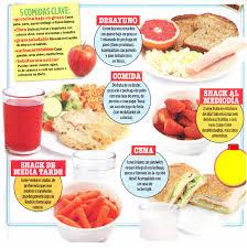 Acelera tu metabolismo con seis comidas diarias