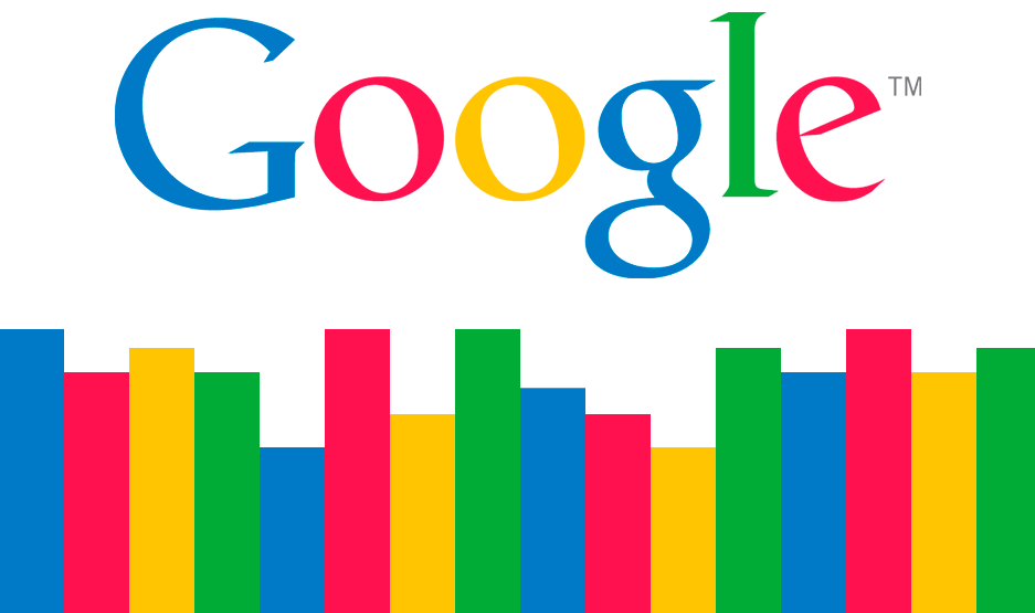 useful information about google