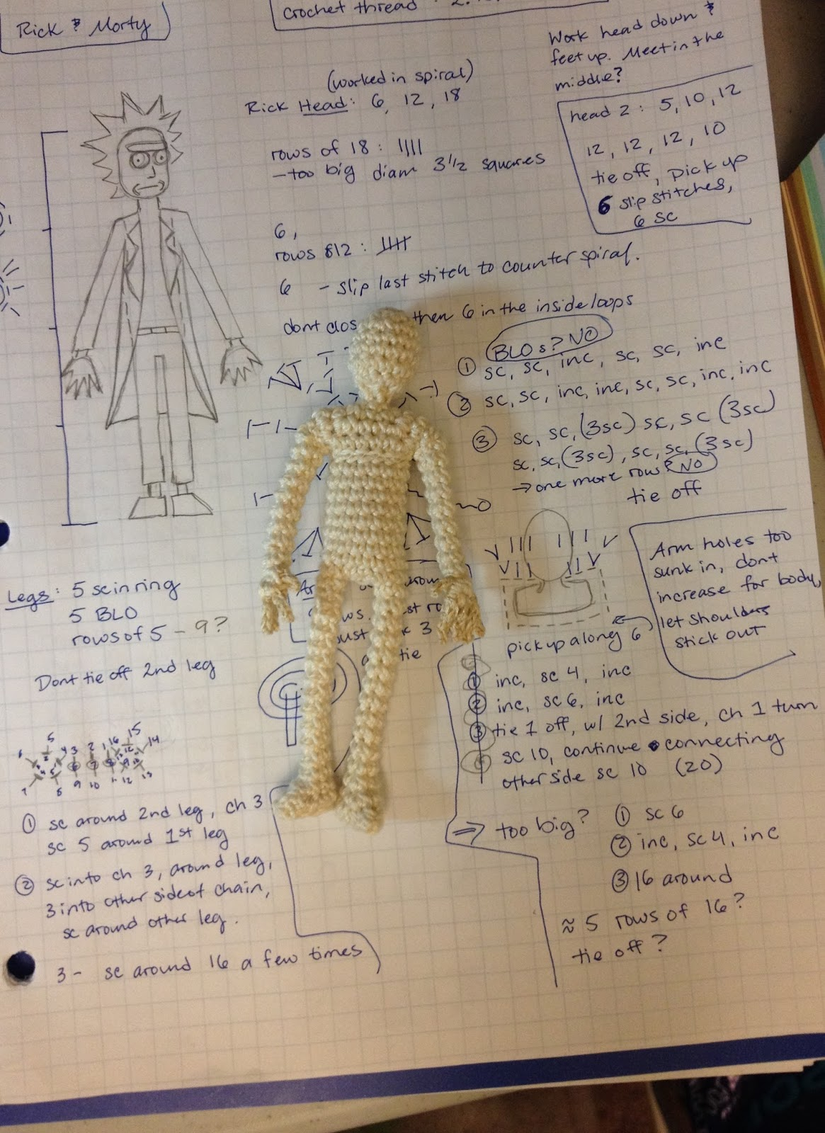 The Unknown Orchard: Crochet Humanoid Figure