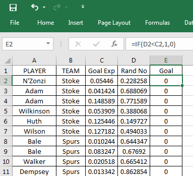 The Power of Goals : Simulating a Single Game Using Expected
