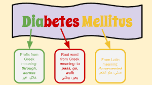8 Symptoms of Diabetes Mellitus That Need Your Attention