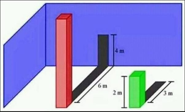 Lateral Thinking Height Of Red Bar Puzzle