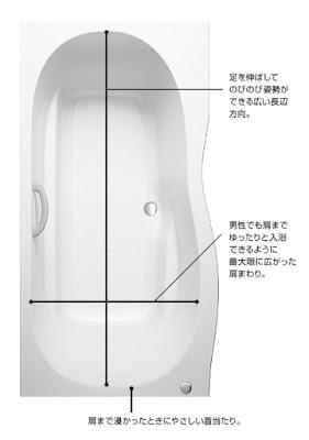 アライズ 浴槽