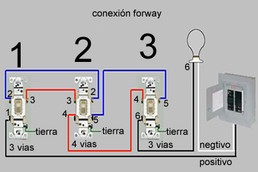 instalar%2Bel%2Bforway  Way Switch Wiring One Not Working on cable not working, volume control not working, dimmer switch not working,