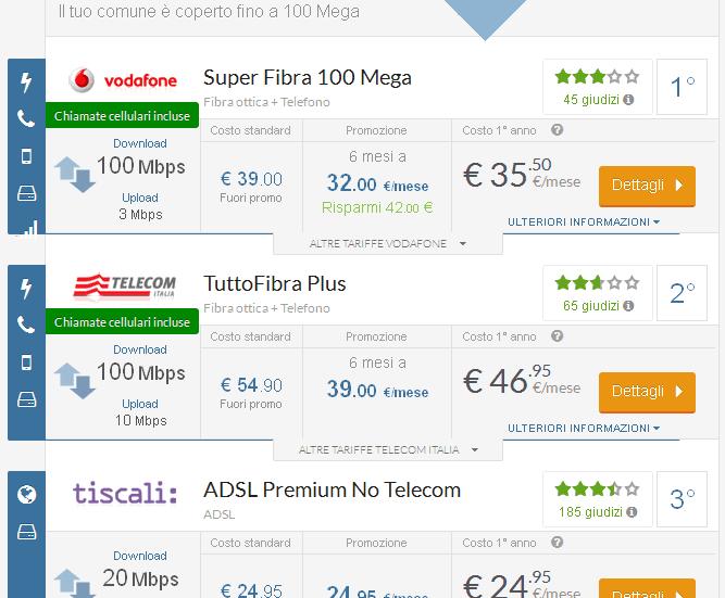 velocità adsl telecom