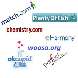 Are online dating sites effective