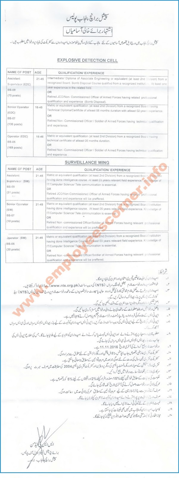 Special Branch Jobs in Punjab Police Jobs NTS Application Form