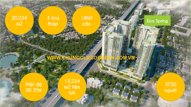 phoi canh tong the eco green city