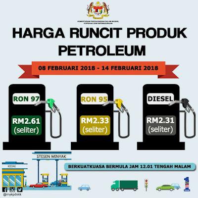 Harga Runcit Produk Petroleum (8 Februari 2018 - 14 Februari 2018)