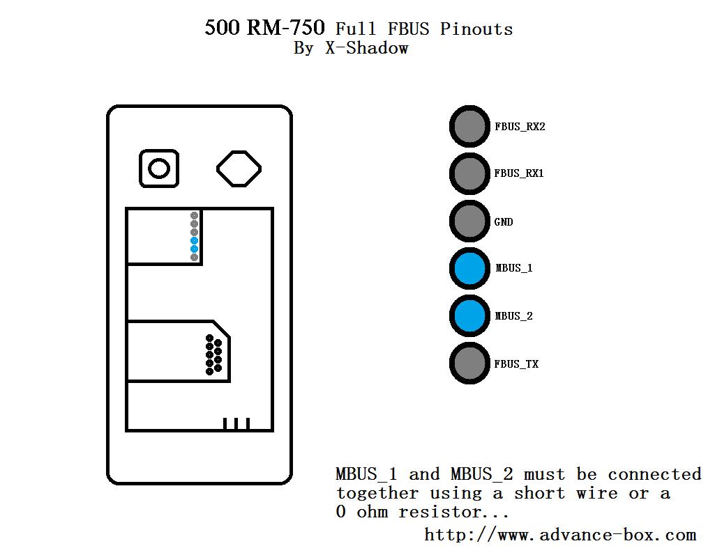Rj45 Pin Out