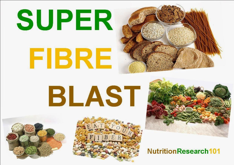 Super Fibre Blast | Nutrition Research 101