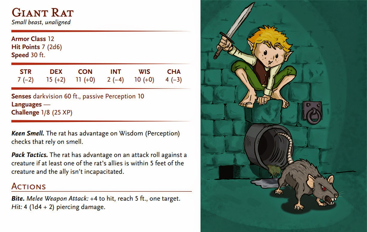 Essential d&d monsters? : DMAcademy