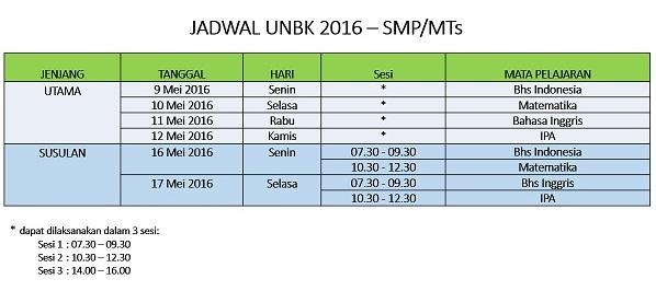 Jadwal Ujian Nasional Berbasis Komputer (UNBK) SMP/MTS 2016