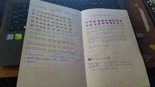 Bullet Journal - Writing Blocks - Katrina Roets