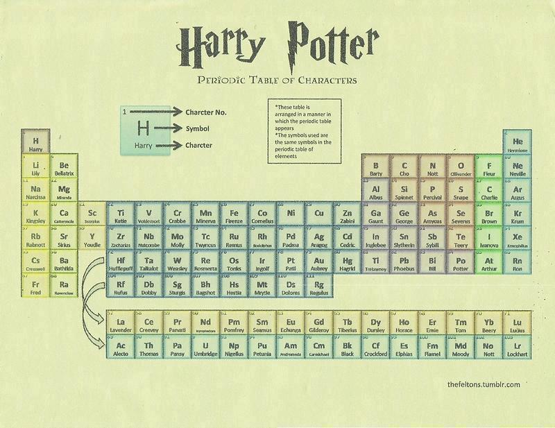 Harry Potter Movie HD Wallpapers in HD HD Wallpapers Pinterest - wedding planner resume